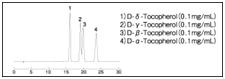 Wakopak Navi 系列  反相HPLC用填充柱