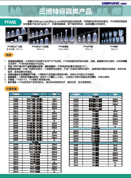 PFA广口洗气瓶