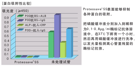 PROTEOSAVE SS 0.5mL离心管(未灭菌)