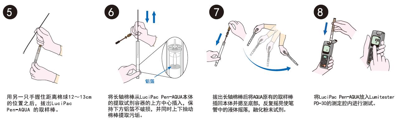 PD-30配套试剂——LuciPac LS(长轴棉棒+AQUA)