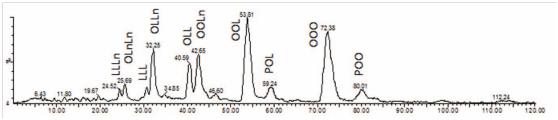 三酰甘油分析用混合标准品