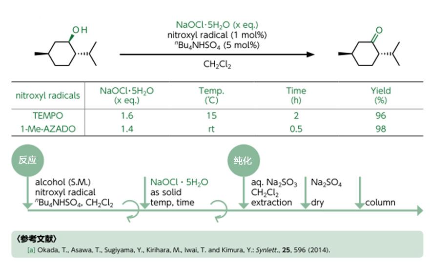 五水合次氯酸钠结晶类型