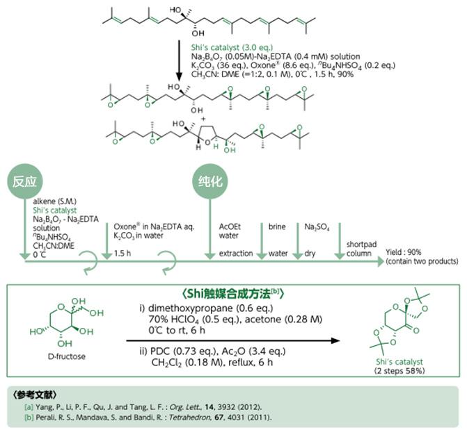 烯烃的不对称环氧化反应