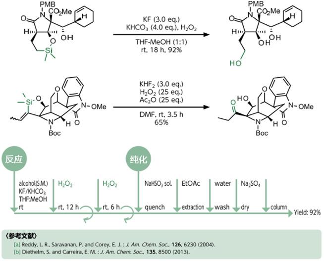 C-Si结合的C-OH化反应