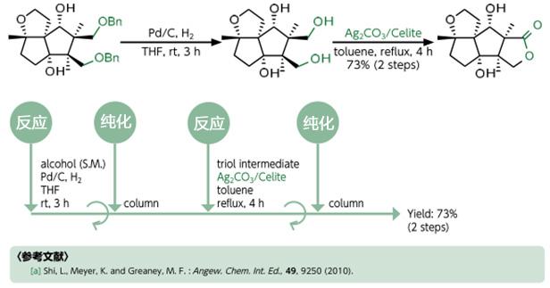 Fetizon氧化