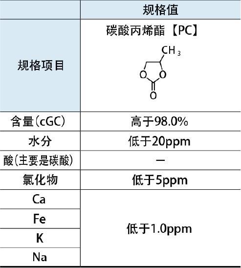 锂电池电解液用碳酸盐溶剂