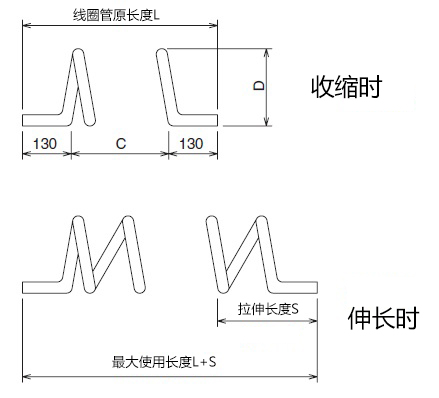 PFA线圈管FT-04(4φ×2φ)