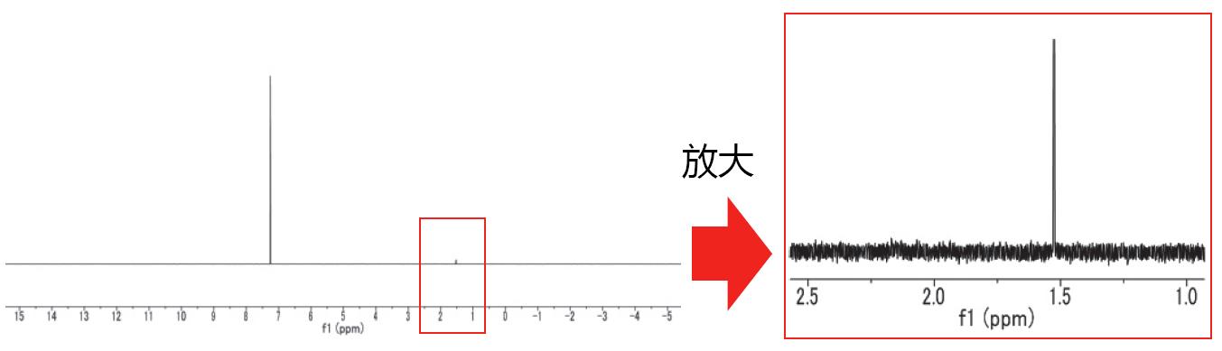 高纯度NMR溶剂