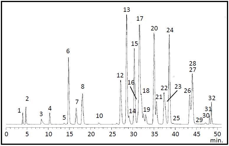 29种农药混合标准溶液 水质-9(各20 μg/mL,乙腈溶液)