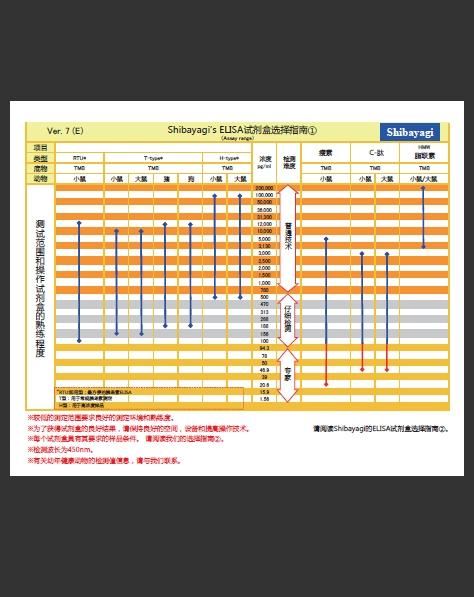Shibayagi 小鼠 C-肽 ELISA试剂盒(U型)