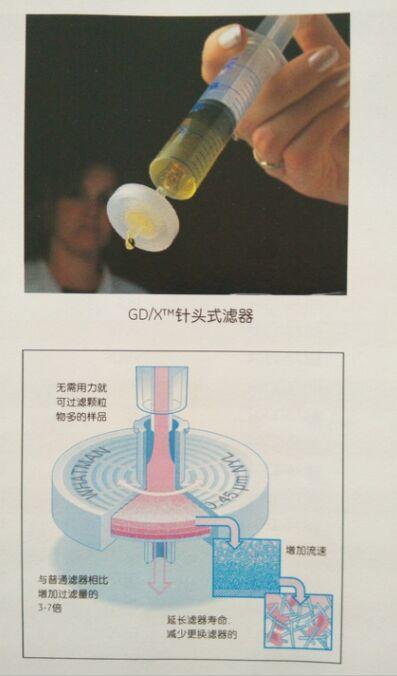 GE WHATMAN GD/X多层针头式滤器(PES)6876-1304孔径0.45um直径13mm
