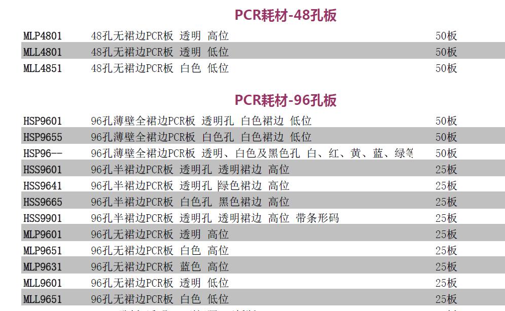 Bio-Rad伯乐96孔高位半裙边PCR板白色孔黑色裙边HSP9665