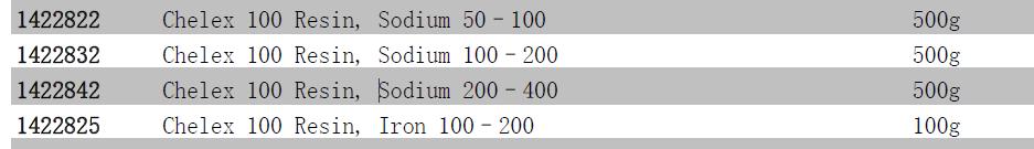 Bio-Rad伯乐Chelex 100树脂阳离子交换树脂100-200目142-2832