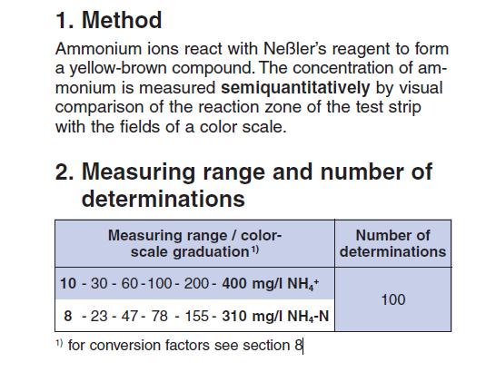 Merck默克NH₄⁺氨根离子氨氮试纸