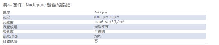 WHATMAN聚碳酸酯PC脂质体挤出滤膜10417004